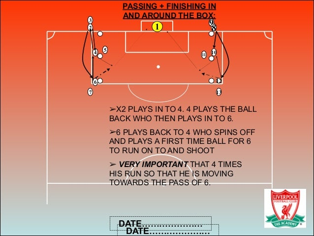 12 3 4 5 6 7 8 9 1011 12 13 PASSING + FINISHING IN AND AROUND THE BOX: ➢X2 PLAYS IN TO 4. 4 PLAYS THE BALL BACK WHO THEN P...