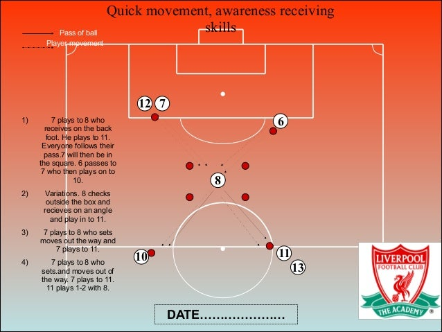 Quick movement, awareness receiving skills 6 8 7 10 11 13 12 Pass of ball Player movement 1) 7 plays to 8 who receives on ...