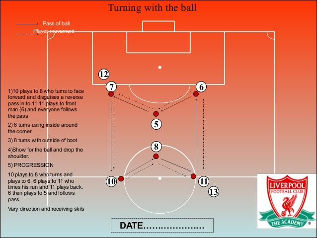 Turning with the ball 6 8 5 7 10 11 13 12 Pass of ball Player movement 1)10 plays to 8 who turns to face forward and disgu...