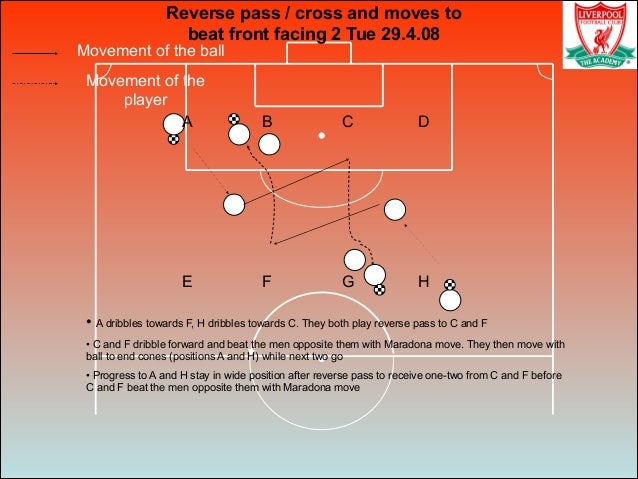 Movement of the ball Movement of the player Reverse pass / cross and moves to beat front facing 2 Tue 29.4.08 • A dribbles...