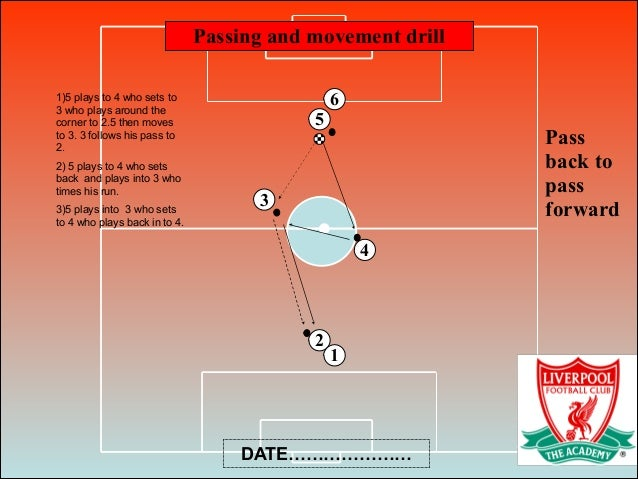 Passing and movement drill 5 4 Pass back to pass forward 2 3 DATE………………… 1 61)5 plays to 4 who sets to 3 who plays around ...