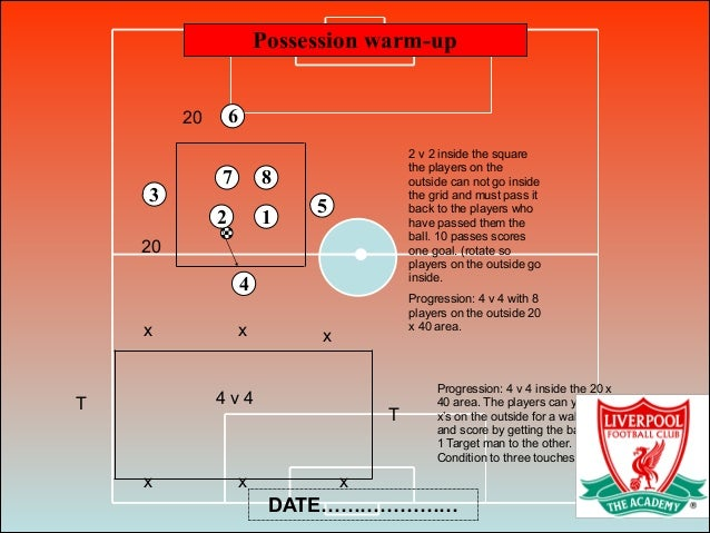 Possession warm-up 5 4 2 3 DATE………………… 1 6 7 8 2 v 2 inside the square the players on the outside can not go inside the gr...