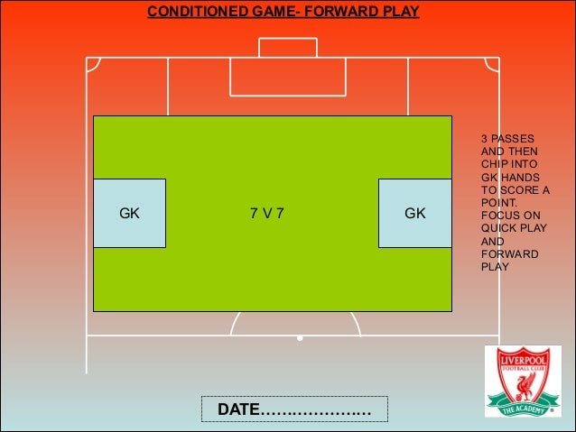 DATE………………… CONDITIONED GAME- FORWARD PLAY GK GK7 V 7 3 PASSES AND THEN CHIP INTO GK HANDS TO SCORE A POINT. FOCUS ON QUIC...