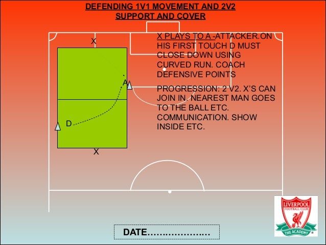 DATE………………… DEFENDING 1V1 MOVEMENT AND 2V2 SUPPORT AND COVER X X A D X PLAYS TO A -ATTACKER.ON HIS FIRST TOUCH D MUST CLOS...