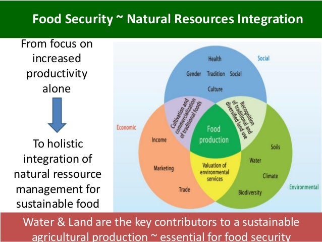 Role Of Natural Resources In Economic Development In India