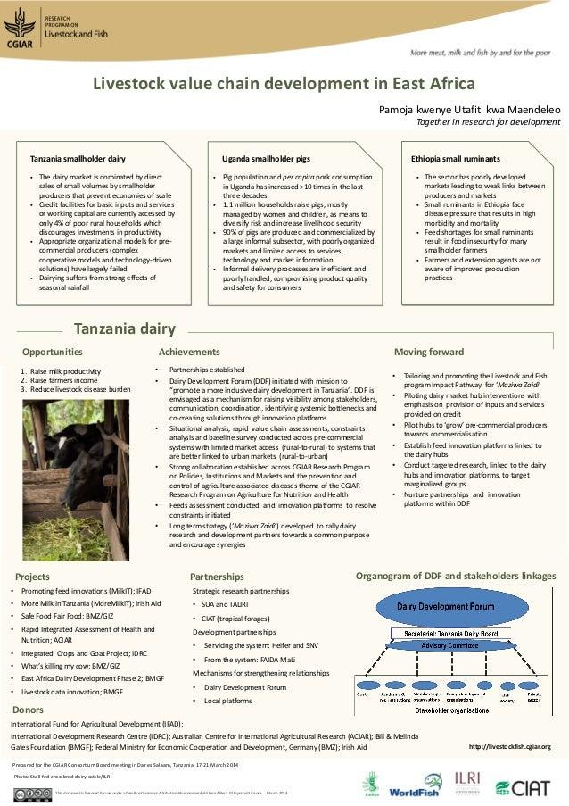 Livestock value chain development in East Africa Pamoja kwenye Utafiti kwa Maendeleo Together in research for development ...