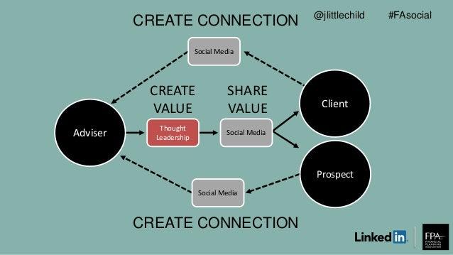 CREATE VALUE SHARE VALUE CREATE CONNECTION CREATE CONNECTION Adviser Prospect Client Thought Leadership Social Media Socia...