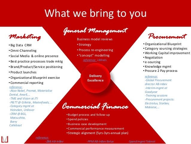 Commercial Finance •Budget process and follow-up •Spend policies •Business case development •Commercial performance measur...