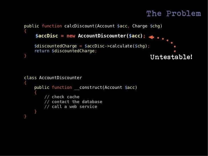 The Problempublic function calcDiscount(Account $acc, Charge $chg){    $accDisc = new AccountDiscounter($acc);    $discoun...