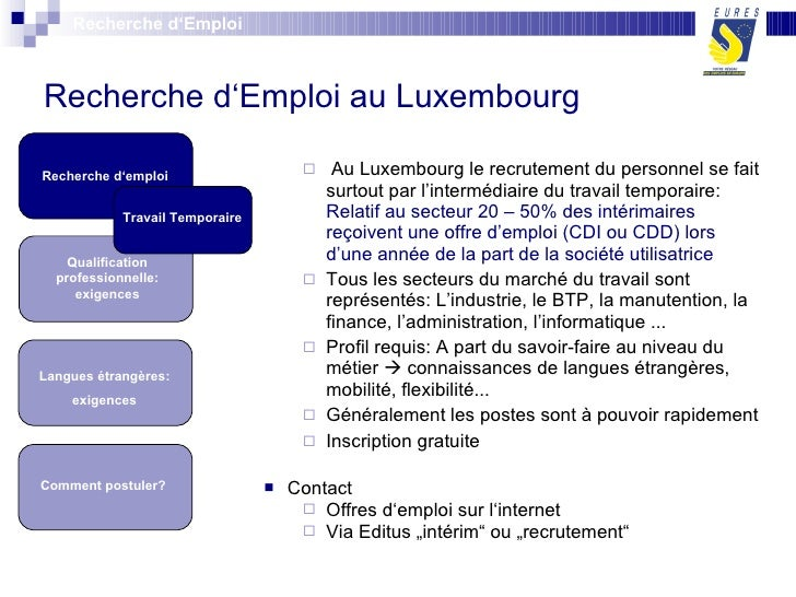 Votre nouveau job au Luxembourg vous attend sur JobStreet. Inscrivez-vous dès aujourd'hui.