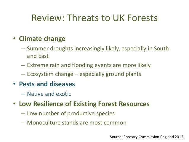 England biodiversity strategy climate change adaptation principles