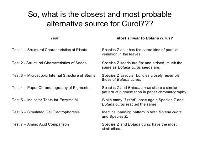 So, what is the closest and most probable alternative source for Curol??? Test Most similar to Botana curus? Test 1 – Stru...
