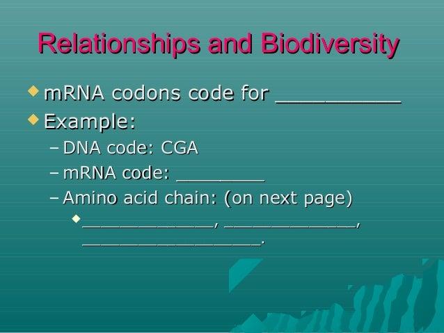 Relationships and Biodiversity  mRNA  codons code for __________  Example: – DNA code: CGA – mRNA code: ________ – Amino...