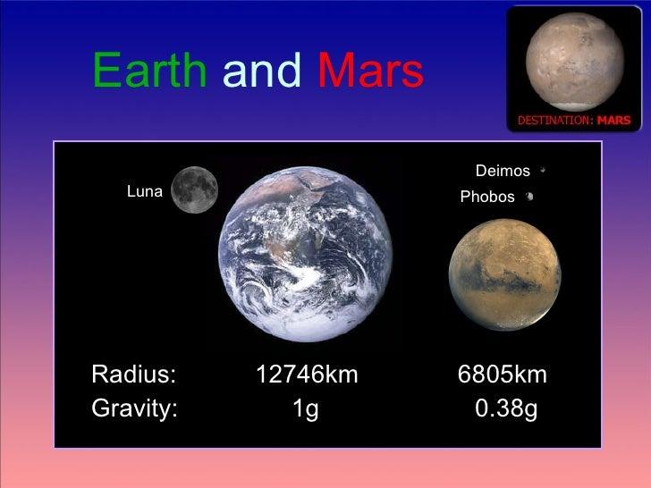Living on mars.ppt Slide 3