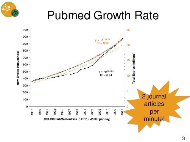 Biomedical Annotation - Kevin Livingston Slide 3
