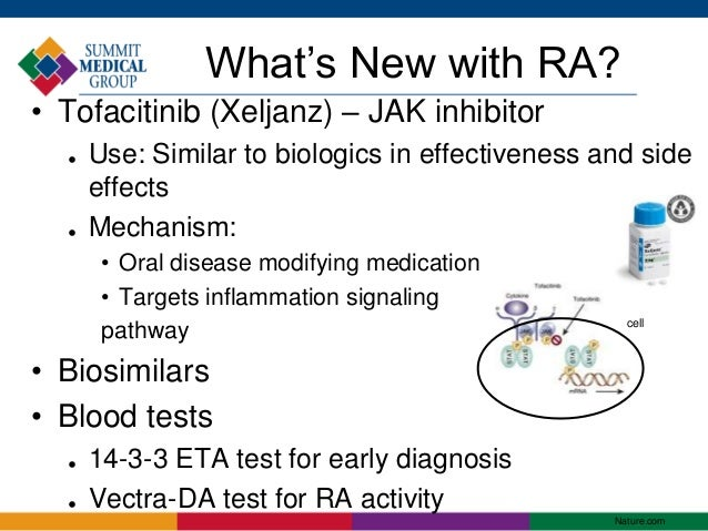 Methotrexate in rheumatoid arthritis - ard.bmj.com