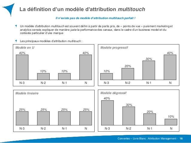 Converteo – Livre Blanc : Attribution Management - La définition d'un modèle d'attribution multitouch 16 Il n'existe pas d...