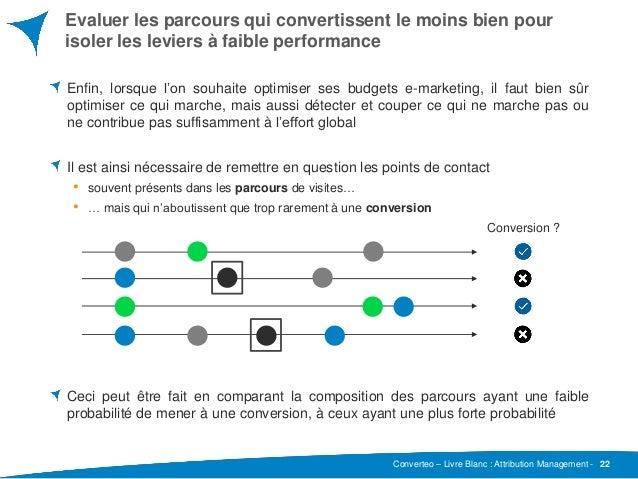 Converteo – Livre Blanc : Attribution Management - Evaluer les parcours qui convertissent le moins bien pour isoler les le...