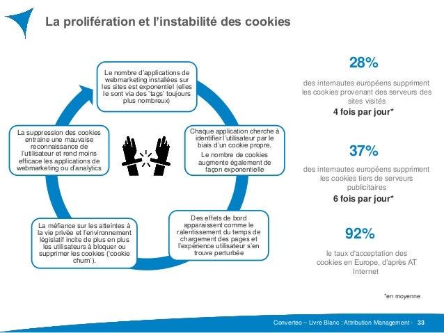 Converteo – Livre Blanc : Attribution Management - La prolifération et l'instabilité des cookies 33 Le nombre d'applicatio...