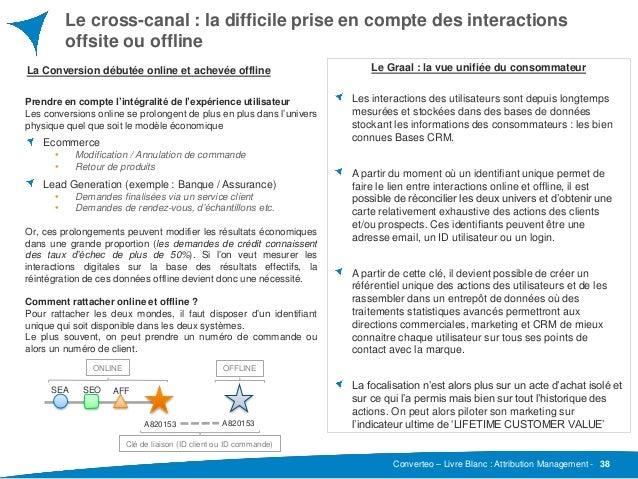 Converteo – Livre Blanc : Attribution Management - Le cross-canal : la difficile prise en compte des interactions offsite ...