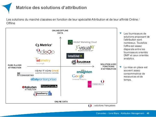 Converteo – Livre Blanc : Attribution Management - Matrice des solutions d'attribution 45 ONLINE DATA ONLINE/OFFLINE DATA ...