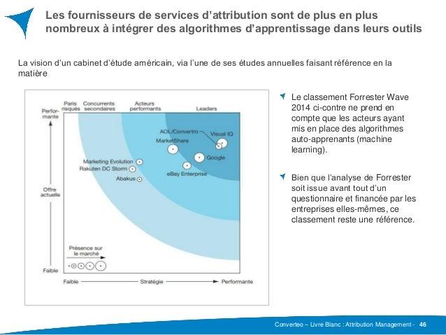 Converteo – Livre Blanc : Attribution Management - Les fournisseurs de services d'attribution sont de plus en plus nombreu...