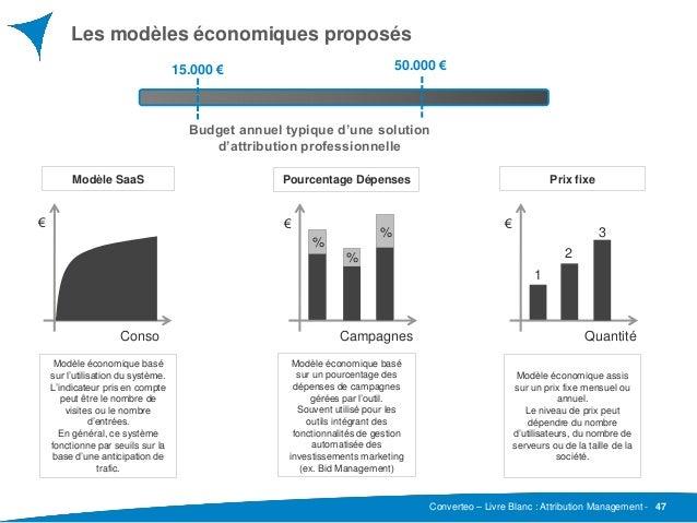Converteo – Livre Blanc : Attribution Management - Les modèles économiques proposés 47 € Conso € 1 2 3 Modèle SaaS Pourcen...