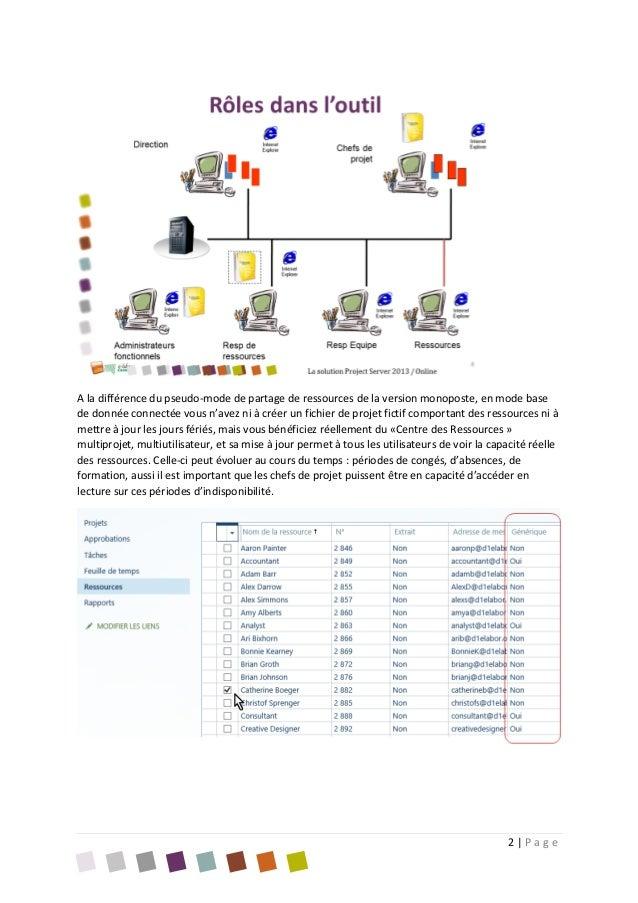 Livre blanc gestion des ressources Project Slide 3