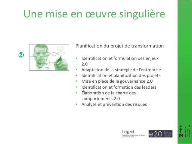 Planification du projet de transformation • Identification et formulation des enjeux 2.0 • Adaptation de la stratégie de l...