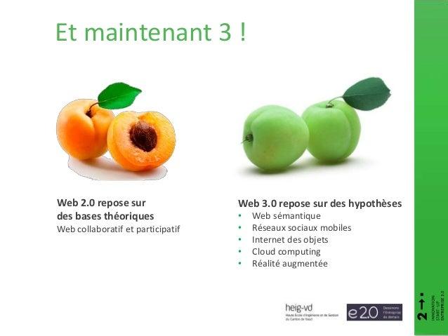 Web 2.0 repose sur des bases théoriques Web collaboratif et participatif Web 3.0 repose sur des hypothèses • Web sémantiqu...