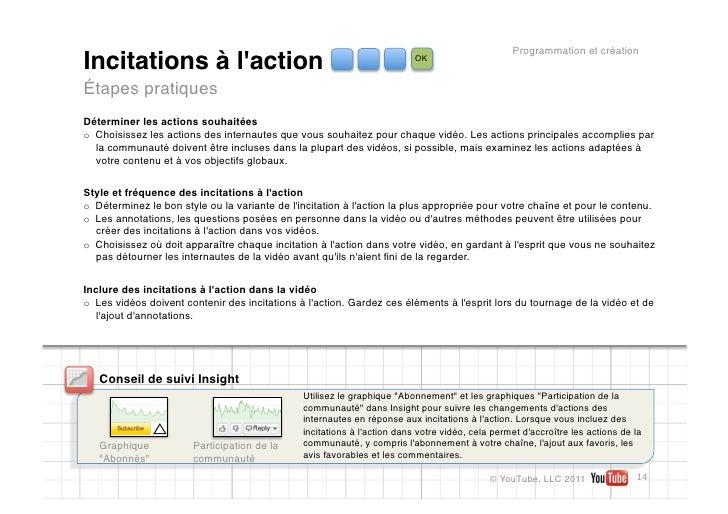 Programmation et créationIncitations à laction                                                    OKÉtapes pratiquesDéterm...
