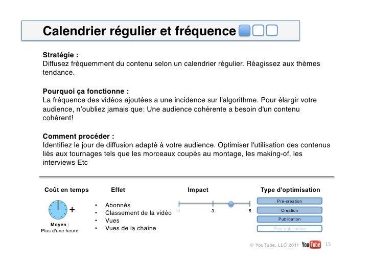 Calendrier régulier et fréquenceStratégie:Diffusez fréquemment du contenu selon un calendrier régulier. Réagissez aux thè...