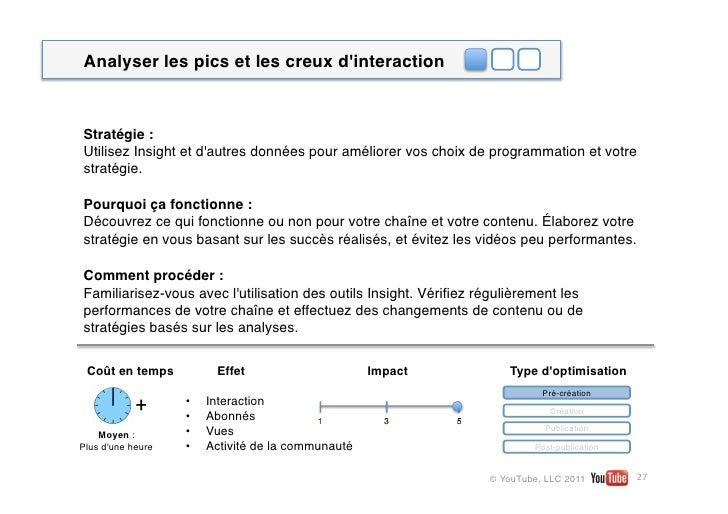 Analyser les pics et les creux dinteractionStratégie:Utilisez Insight et dautres données pour améliorer vos choix de prog...
