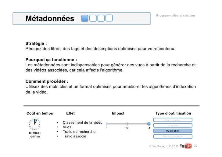 Programmation et créationMétadonnéesStratégie:Rédigez des titres, des tags et des descriptions optimisés pour votre conte...