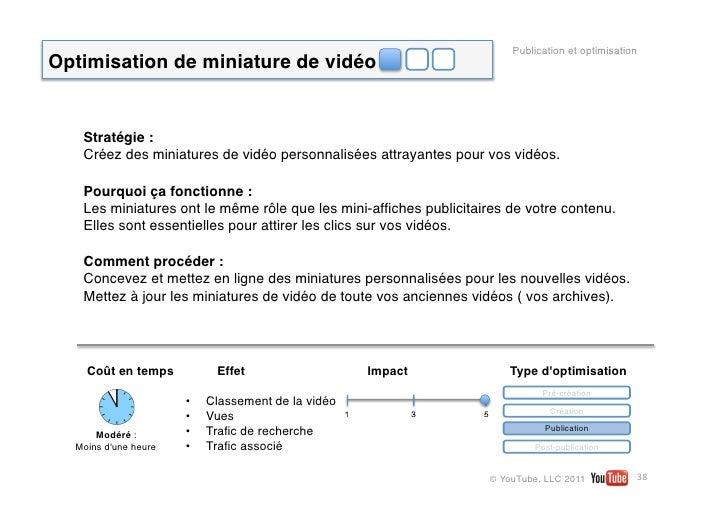 Publication et optimisationOptimisation de miniature de vidéo   Stratégie:   Créez des miniatures de vidéo personnalisées...
