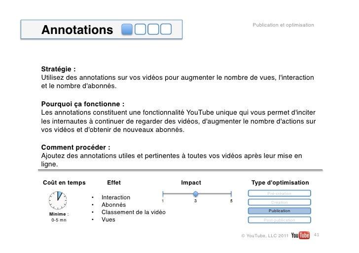Publication et optimisationAnnotationsStratégie:Utilisez des annotations sur vos vidéos pour augmenter le nombre de vues,...