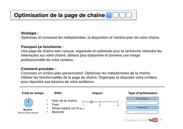 Optimisation de la page de chaîne   Stratégie:   Optimisez et concevez les métadonnées, la disposition et larrière-plan d...