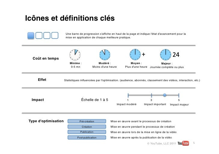 Icônes et définitions clés                       Une barre de progression saffiche en haut de la page et indique létat davan...
