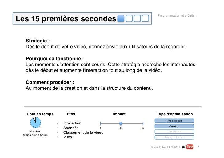 Programmation et créationLes 15premièressecondes  Stratégie:   Dès le début de votre vidéo, donnez envie aux utilisateu...