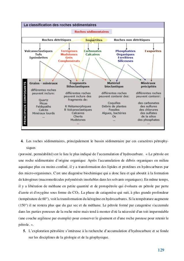 Recherche et Exploration Pétrolière (Un livre en cours de finition)