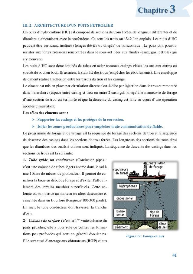 41 III. 2. ARCHITECTURE D'UN PUITS PETROLIER Un puits d'hydrocarbure (HC) est composé de sections de trous forées de longu...