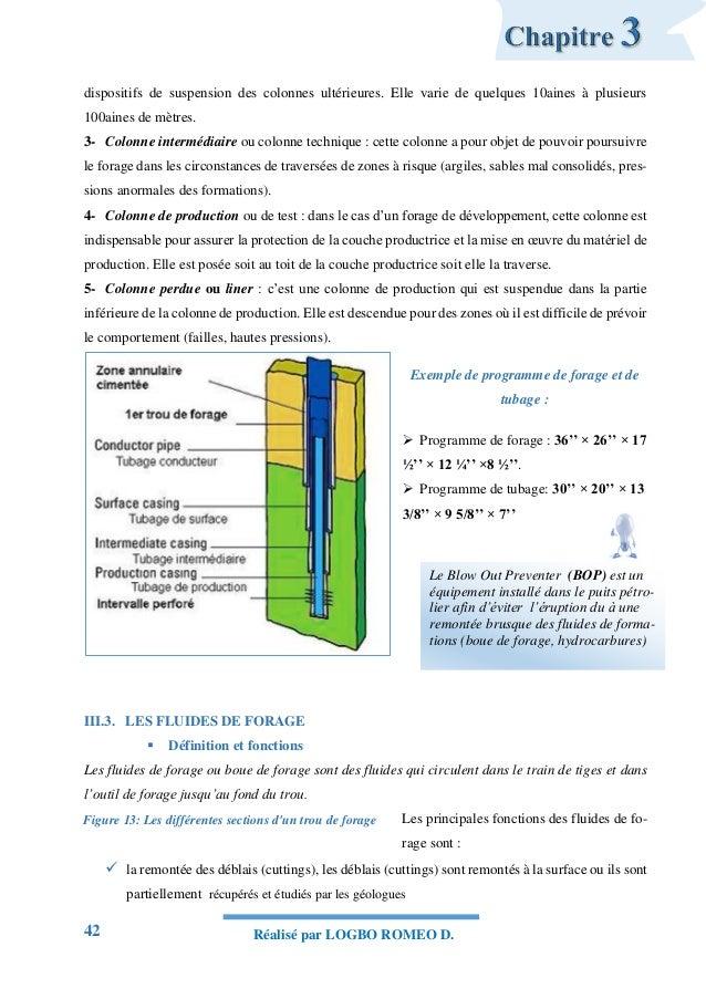 42 Réalisé par LOGBO ROMEO D. dispositifs de suspension des colonnes ultérieures. Elle varie de quelques 10aines à plusieu...
