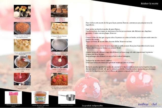 Réaliser la recette                        1/ Préparer tous les ingrédients                                               ...