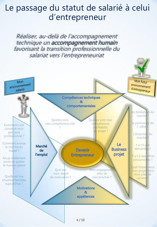 Réaliser, au-delà de l'accompagnement technique un accompagnement humain favorisant la transition professionnelle du salar...