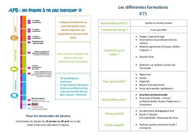 Comment Faire Son Cv Apb