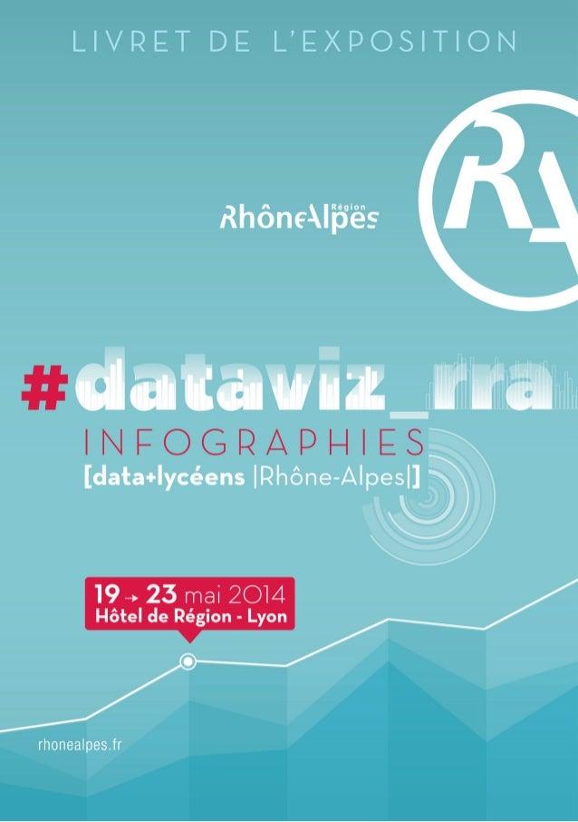 2 Crédits Participation au projet #dataviz_rra : Sabine Blanc, Agnès Thouvenot, Clément Renaud, Dalya Dahoud, Stéphanie Bo...