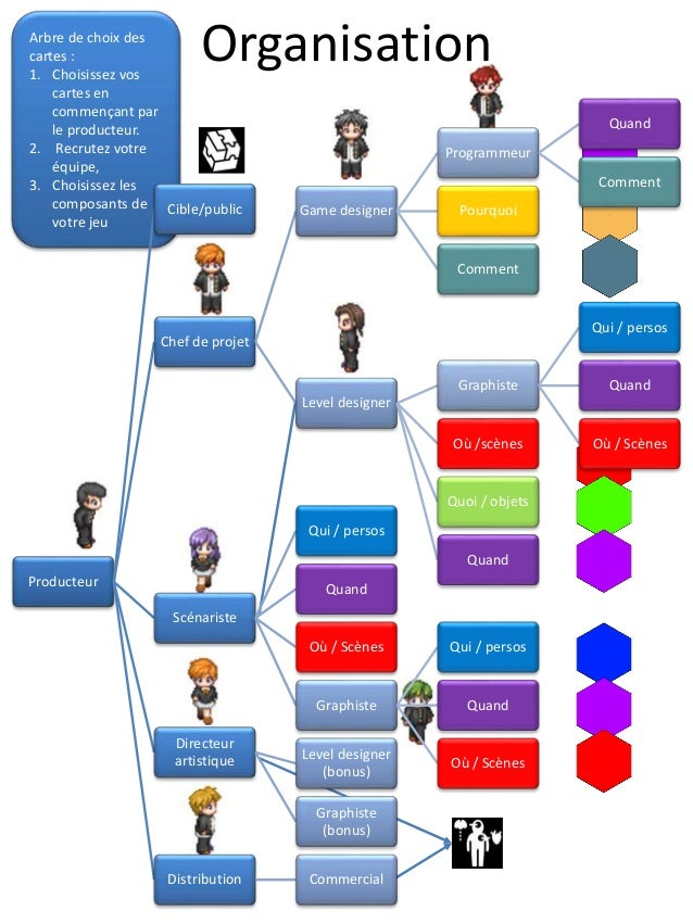 Livret créatif hexilis studio pour apprendre à créer des jeux vidéos Slide 2