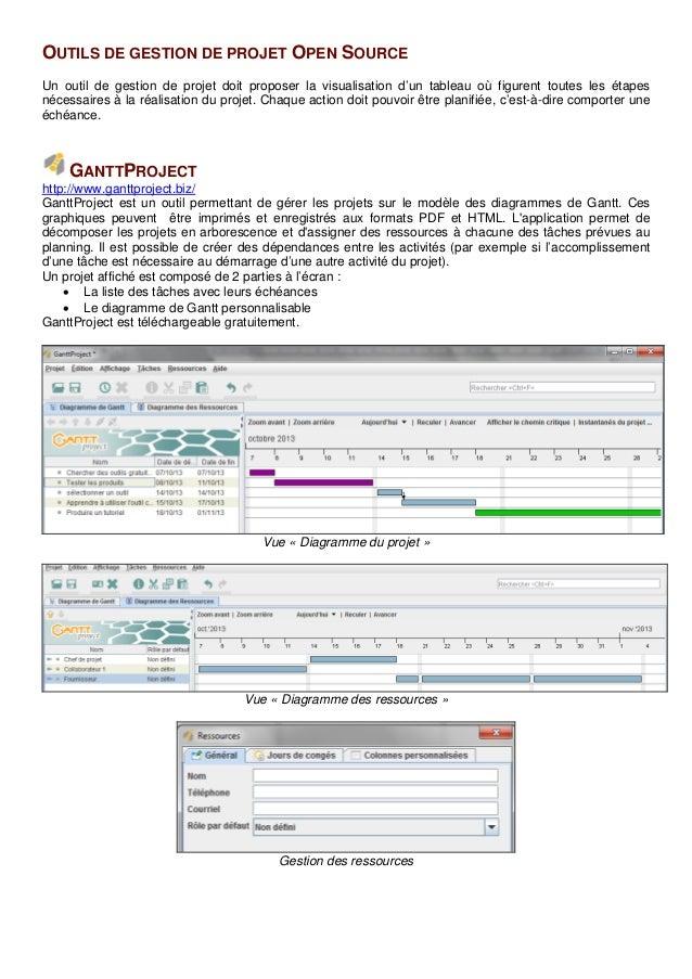 Atelier gestion de projet trello 2 ccuart Choice Image