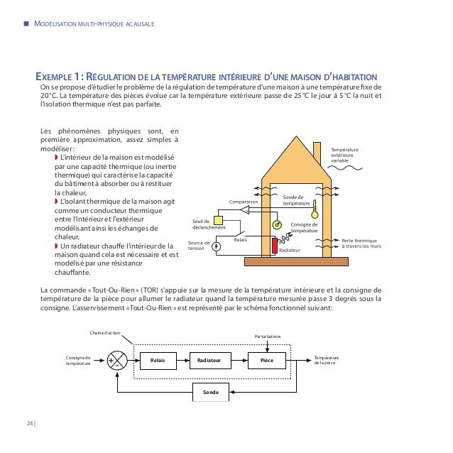 Temprature de la maison top second cup paradiso medium roast coffee capsule compatible with - Application temperature interieur maison ...
