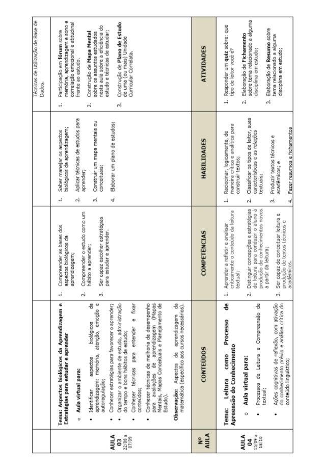 Livro 1   metodologia do estudo